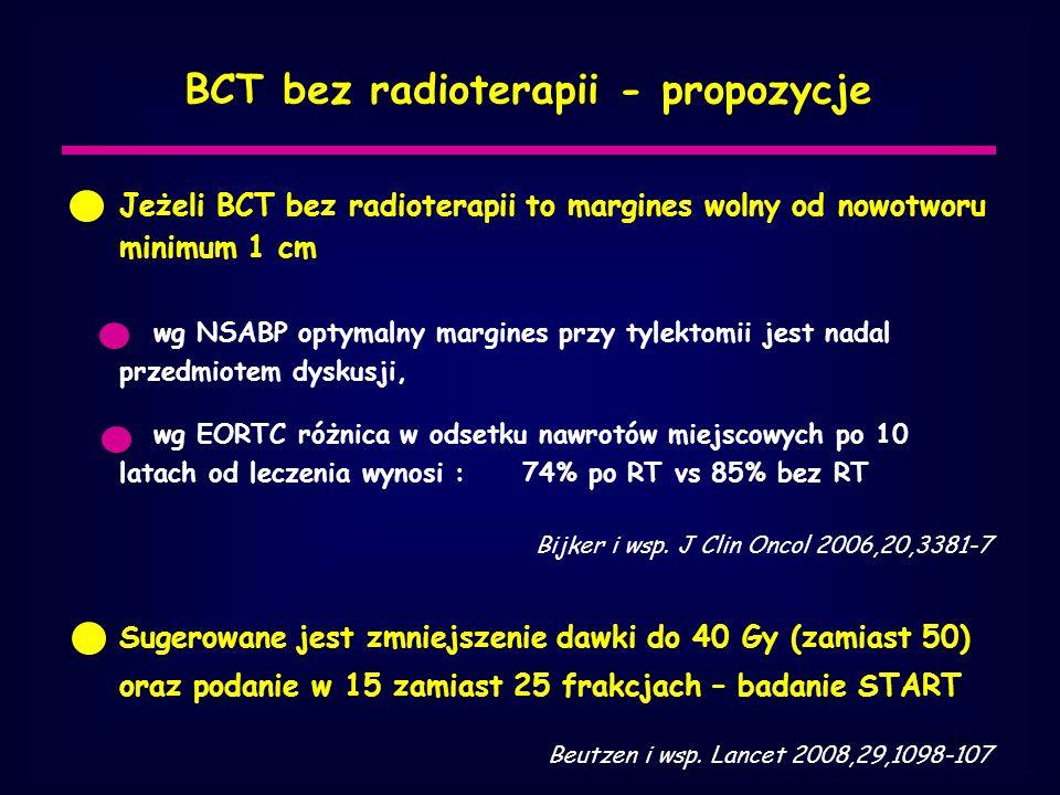 BCT bez radioterapii - propozycje