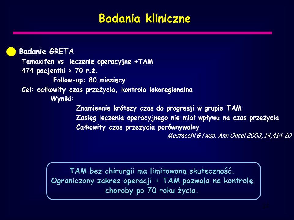 Badania kliniczne Badanie GRETA