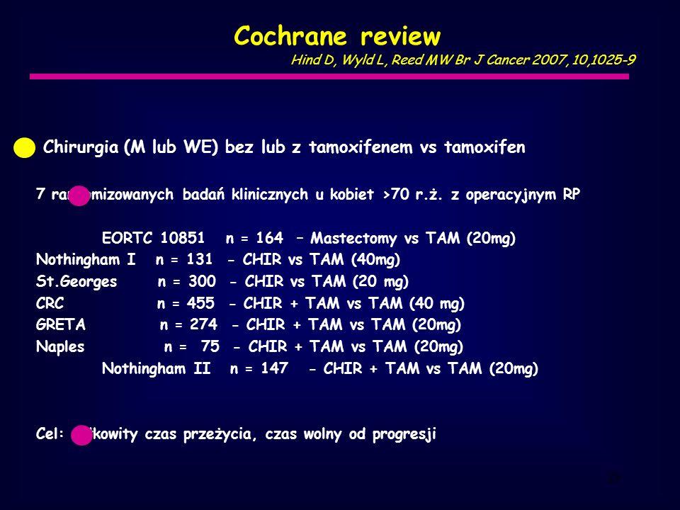 Cochrane review Hind D, Wyld L, Reed MW Br J Cancer 2007, 10,1025-9. Chirurgia (M lub WE) bez lub z tamoxifenem vs tamoxifen.