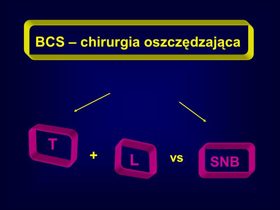 BCS – chirurgia oszczędzająca