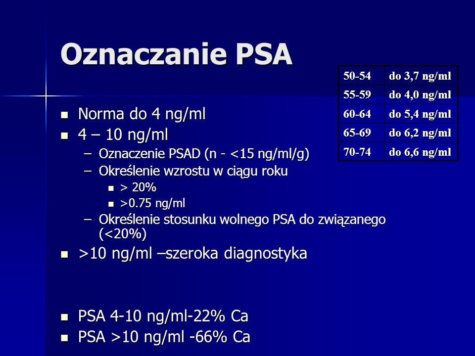 Oznaczanie PSA Norma do 4 ng/ml 4 – 10 ng/ml