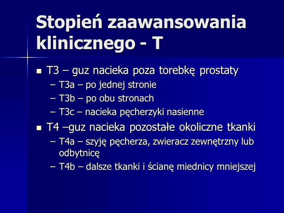 Stopień zaawansowania klinicznego - T