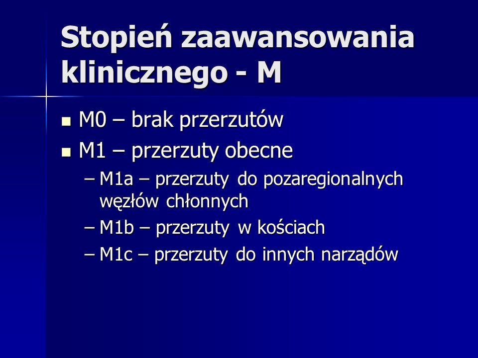 Stopień zaawansowania klinicznego - M