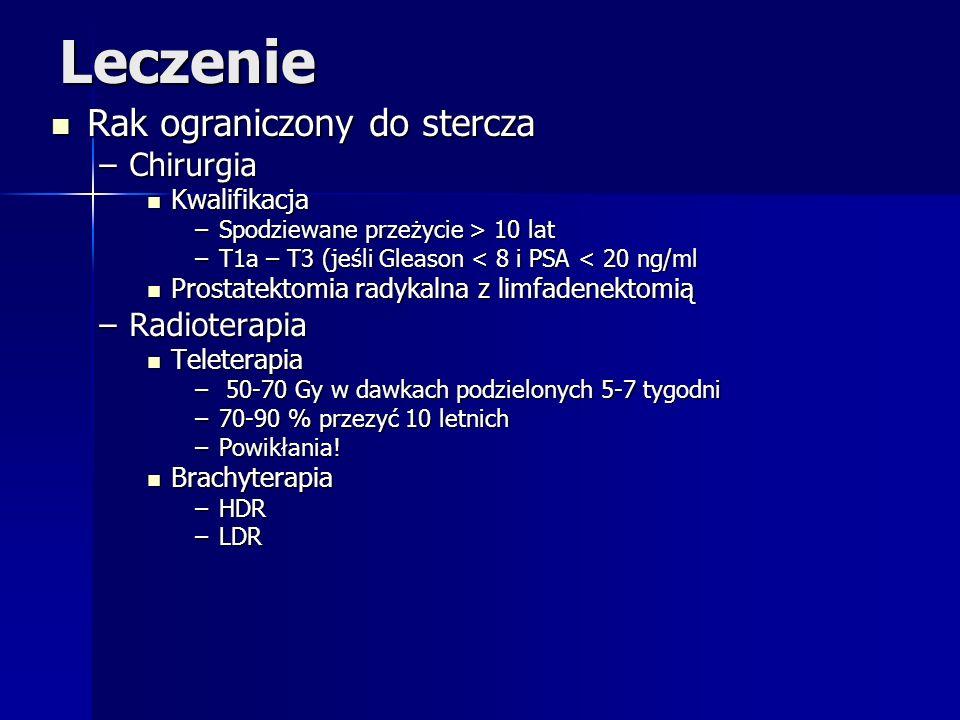 Leczenie Rak ograniczony do stercza Chirurgia Radioterapia