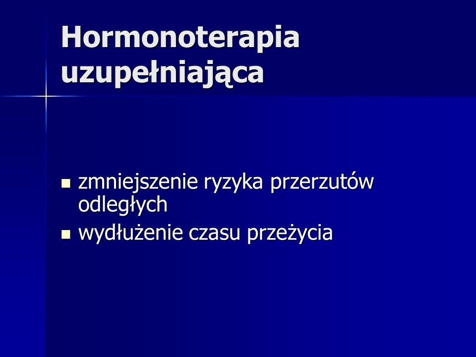 Hormonoterapia uzupełniająca