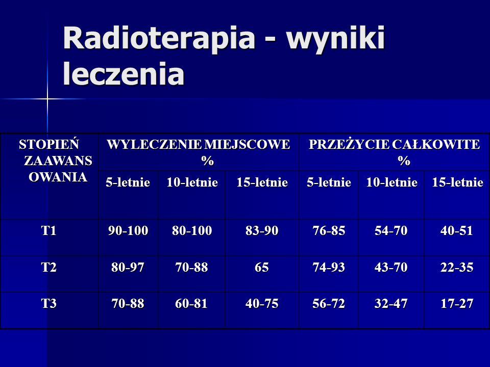 Radioterapia - wyniki leczenia