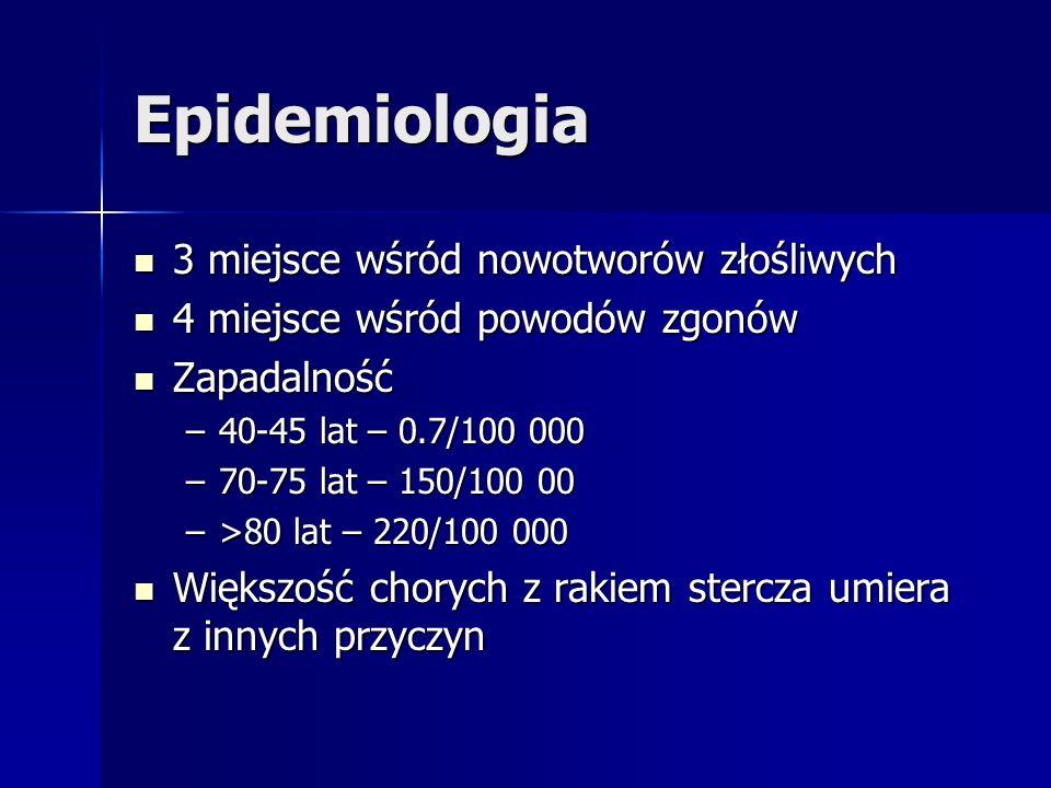 Epidemiologia 3 miejsce wśród nowotworów złośliwych