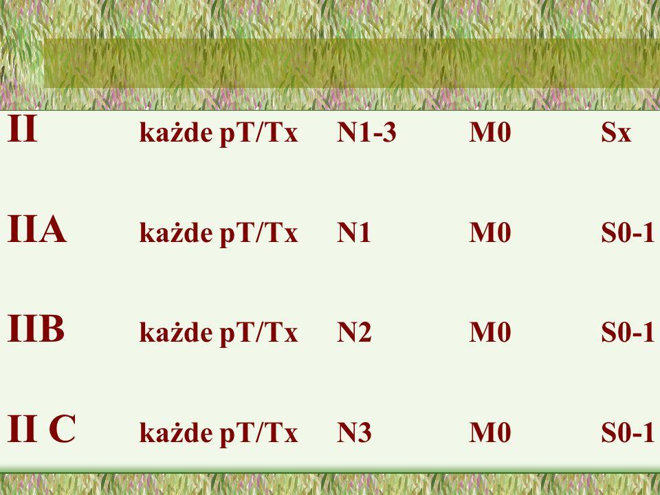 II każde pT/Tx N1-3 M0 Sx IIA każde pT/Tx N1 M0 S0-1.