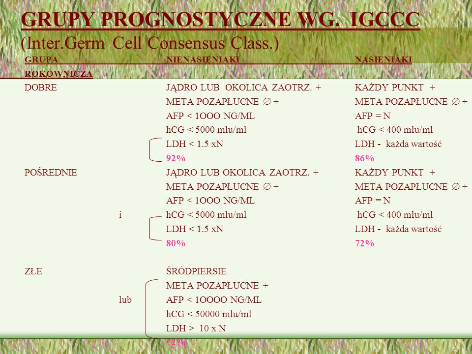 GRUPY PROGNOSTYCZNE WG. IGCCC (Inter.Germ Cell Consensus Class.)