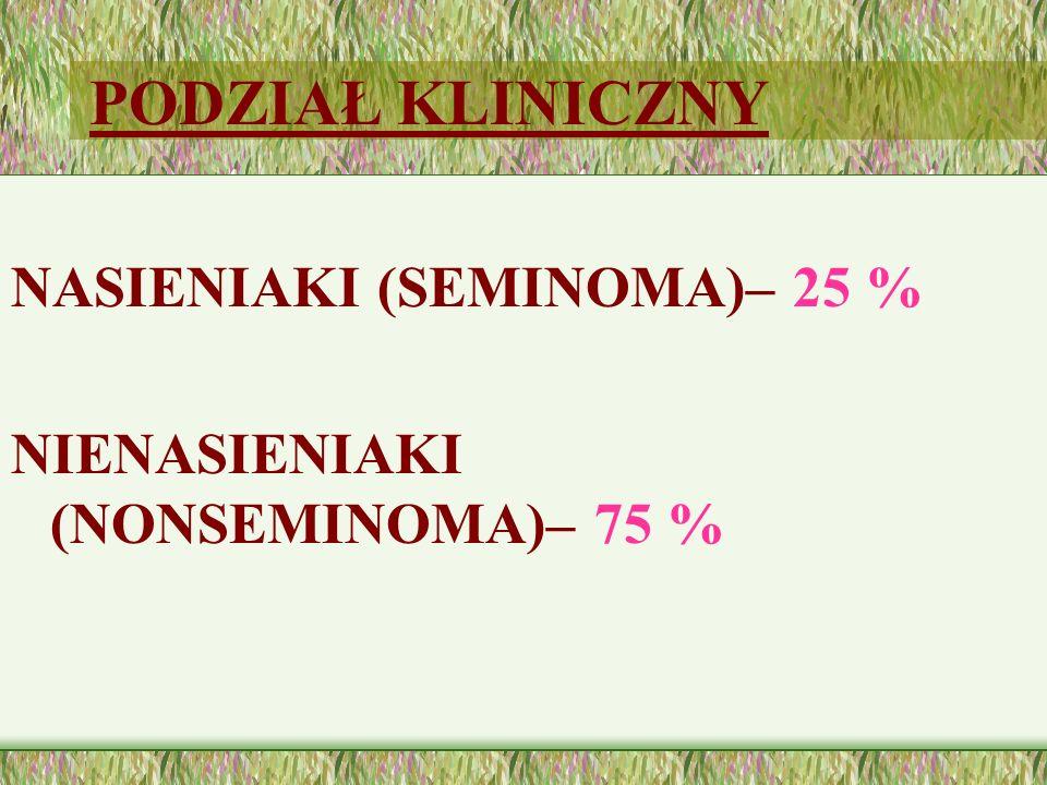 PODZIAŁ KLINICZNY NASIENIAKI (SEMINOMA)– 25 %