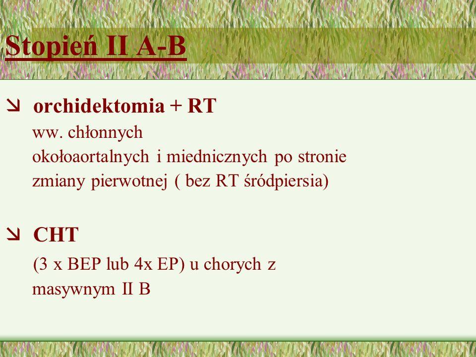 Stopień II A-B orchidektomia + RT CHT (3 x BEP lub 4x EP) u chorych z