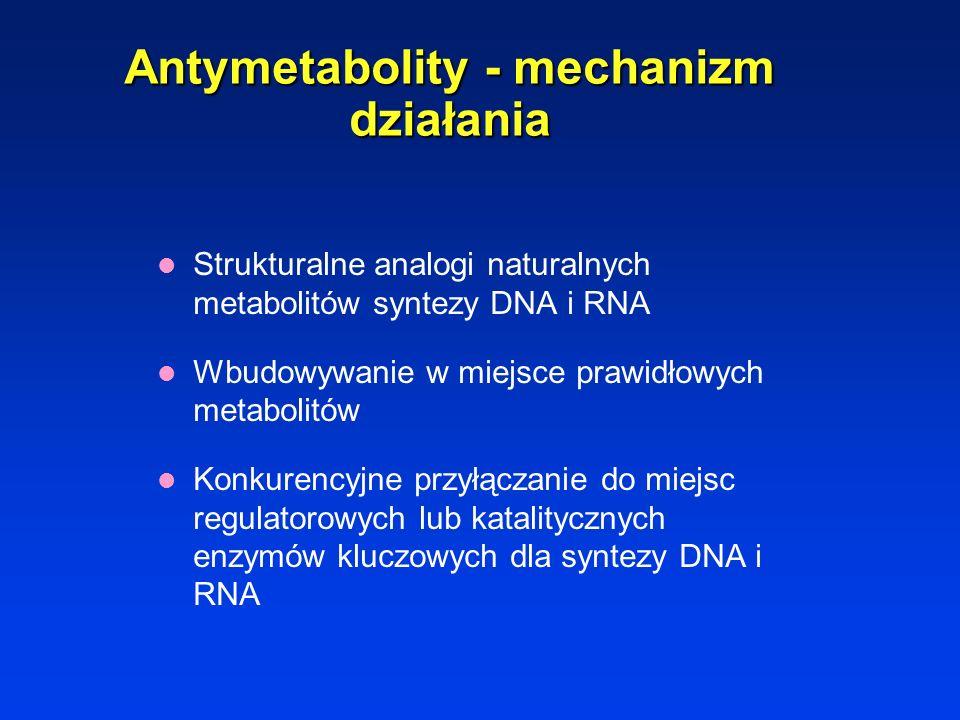 Antymetabolity - mechanizm działania