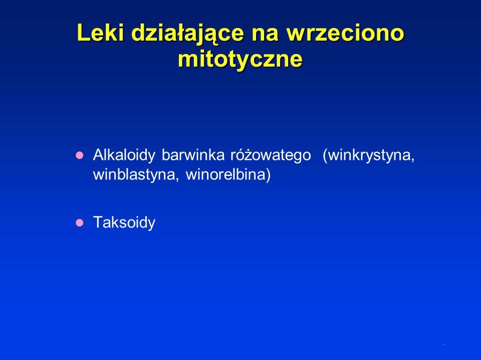 Leki działające na wrzeciono mitotyczne