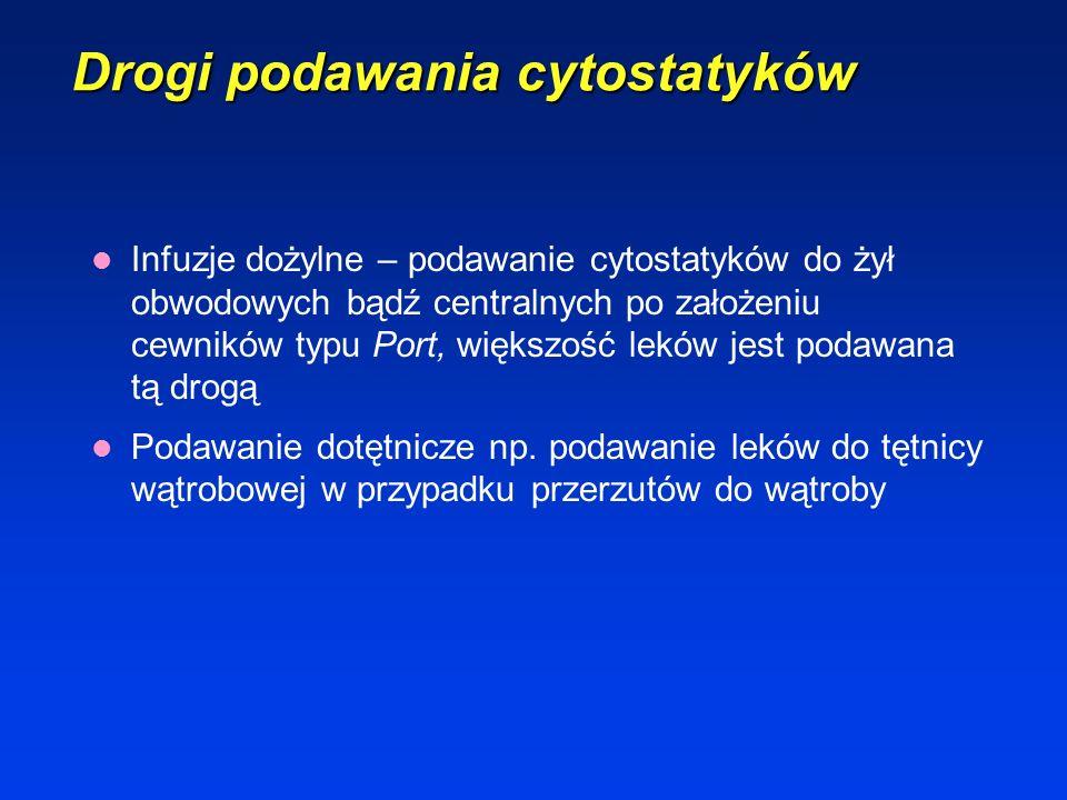 Drogi podawania cytostatyków