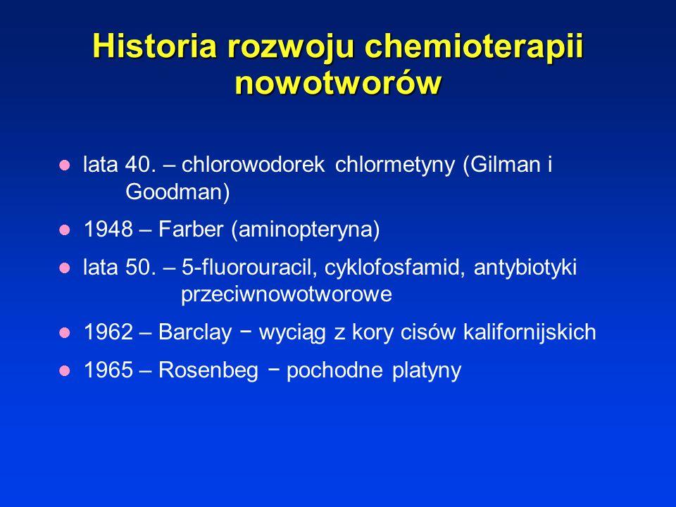 Historia rozwoju chemioterapii nowotworów
