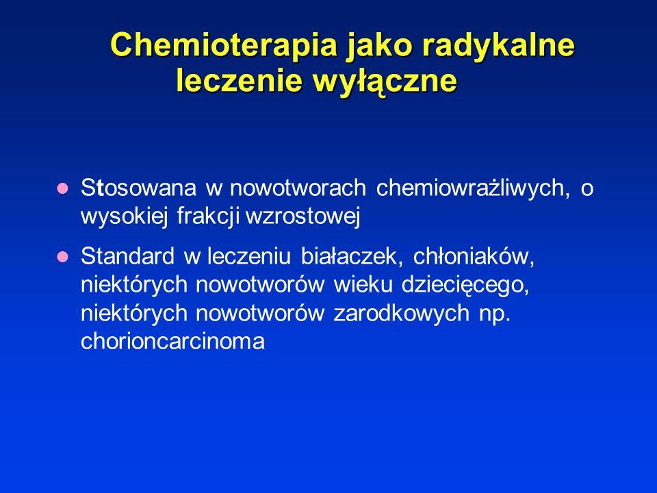Chemioterapia jako radykalne leczenie wyłączne