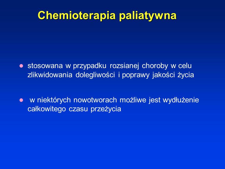 Chemioterapia paliatywna