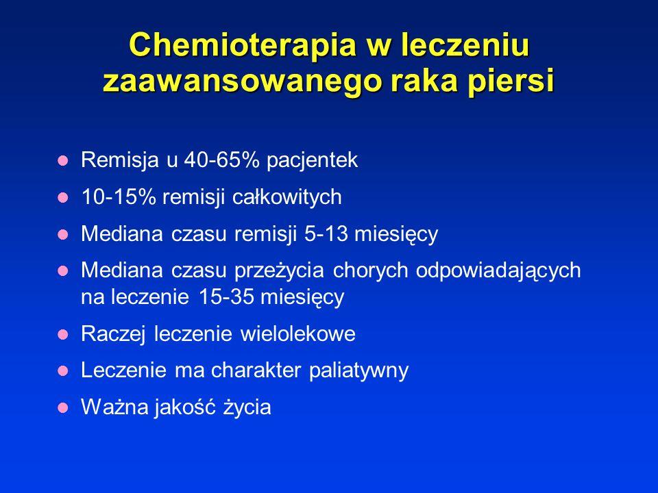 Chemioterapia w leczeniu zaawansowanego raka piersi