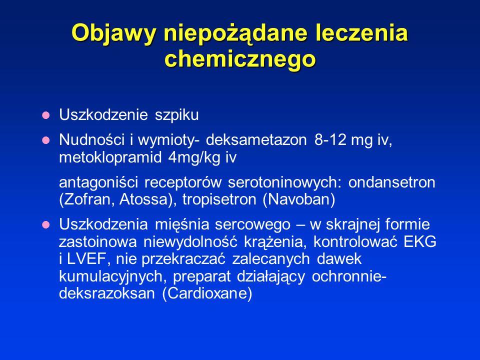 Objawy niepożądane leczenia chemicznego