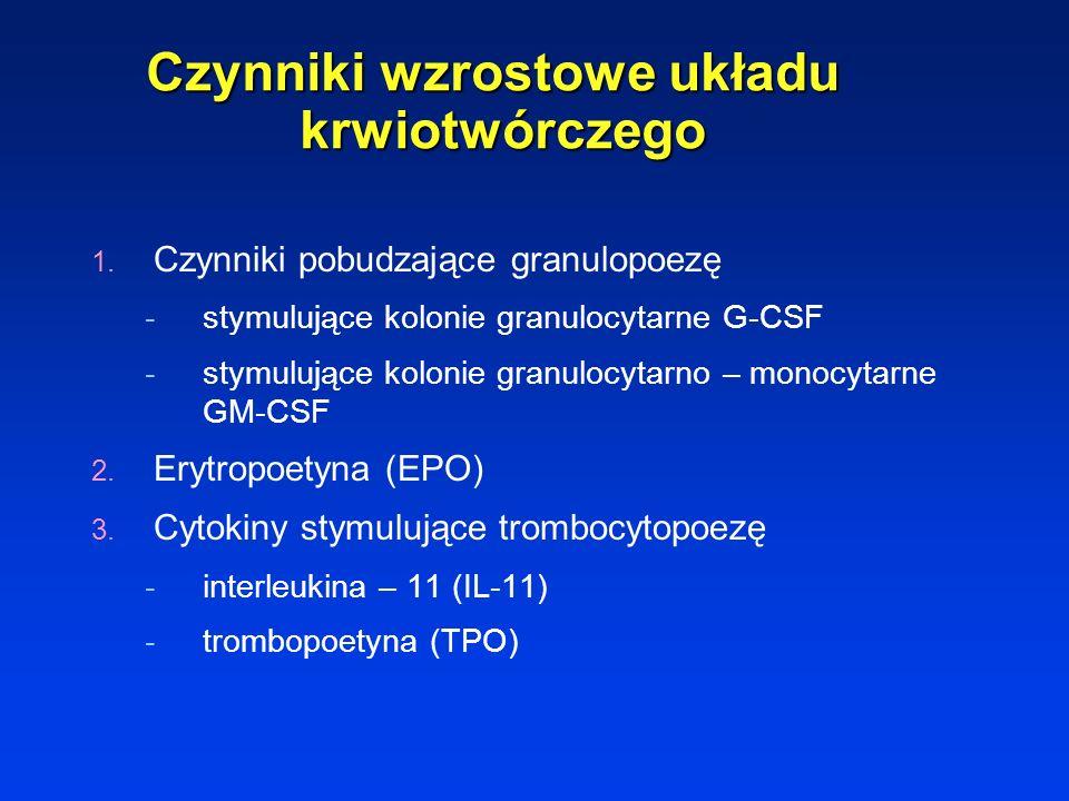 Czynniki wzrostowe układu krwiotwórczego