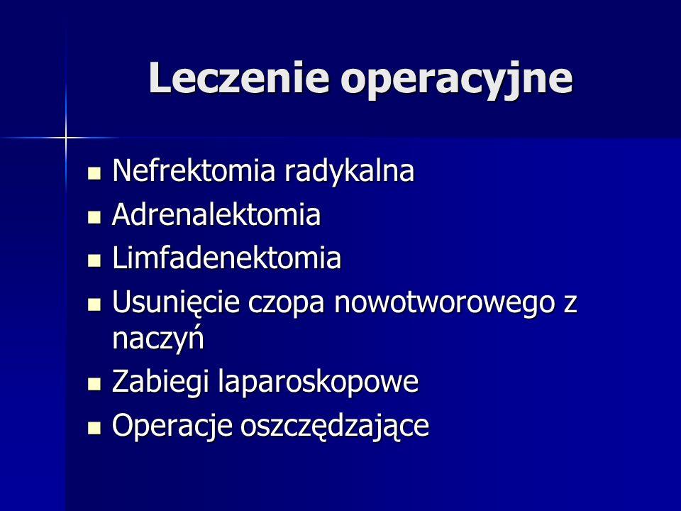 Leczenie operacyjne Nefrektomia radykalna Adrenalektomia