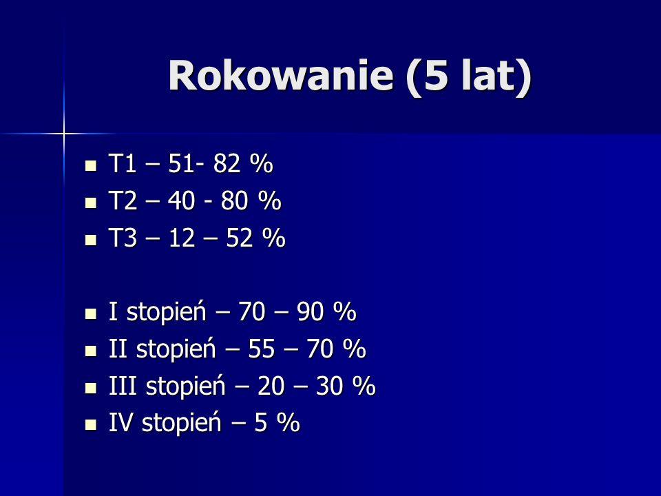 Rokowanie (5 lat) T1 – 51- 82 % T2 – 40 - 80 % T3 – 12 – 52 %