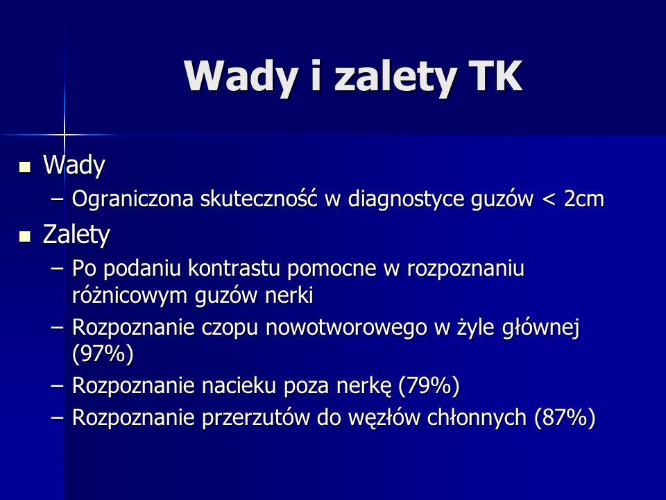 Wady i zalety TK Wady Zalety