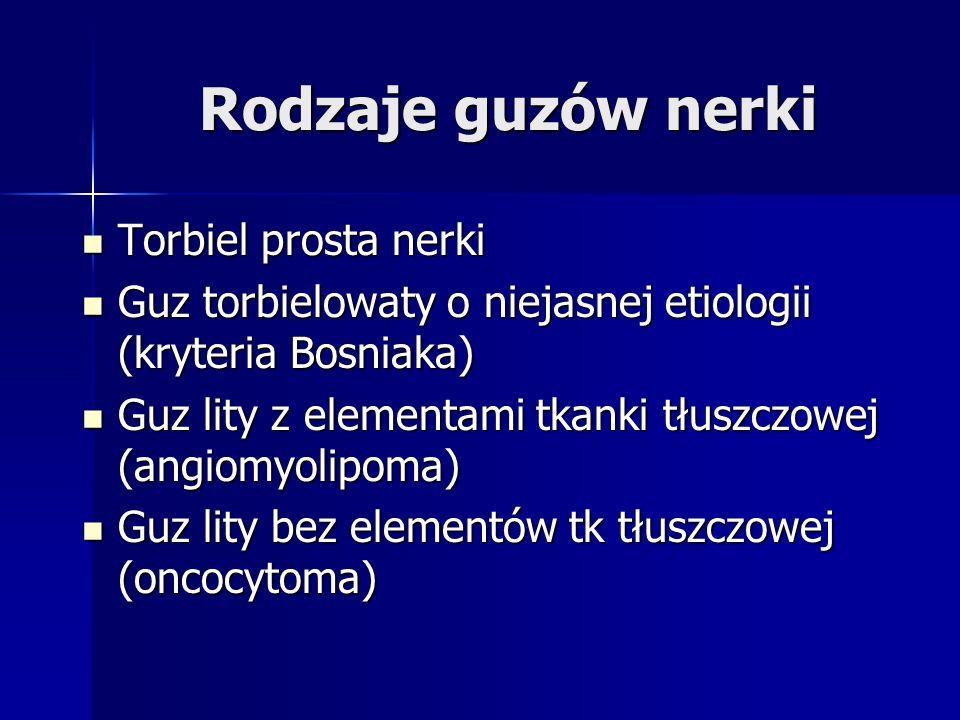 Rodzaje guzów nerki Torbiel prosta nerki