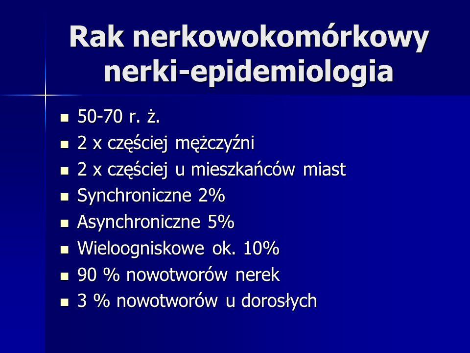 Rak nerkowokomórkowy nerki-epidemiologia