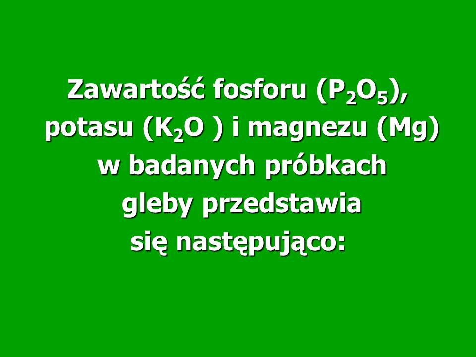 Zawartość fosforu (P2O5), potasu (K2O ) i magnezu (Mg)