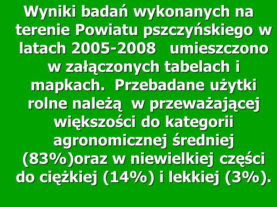 Wyniki badań wykonanych na terenie Powiatu pszczyńskiego w latach 2005-2008 umieszczono w załączonych tabelach i mapkach.