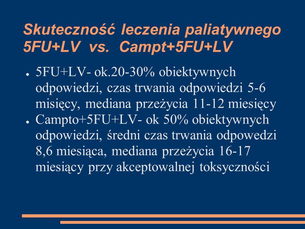 Skuteczność leczenia paliatywnego 5FU+LV vs. Campt+5FU+LV