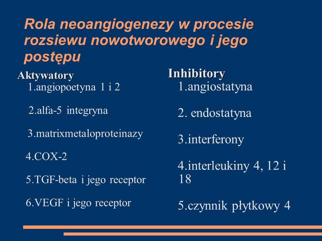 Rola neoangiogenezy w procesie rozsiewu nowotworowego i jego postępu