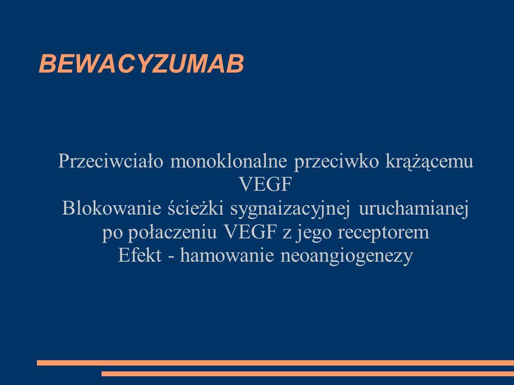 BEWACYZUMAB Przeciwciało monoklonalne przeciwko krążącemu VEGF