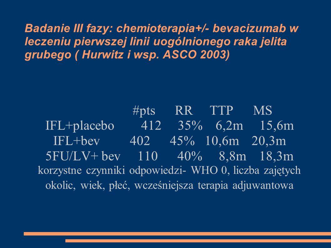 Badanie III fazy: chemioterapia+/- bevacizumab w leczeniu pierwszej linii uogólnionego raka jelita grubego ( Hurwitz i wsp. ASCO 2003)