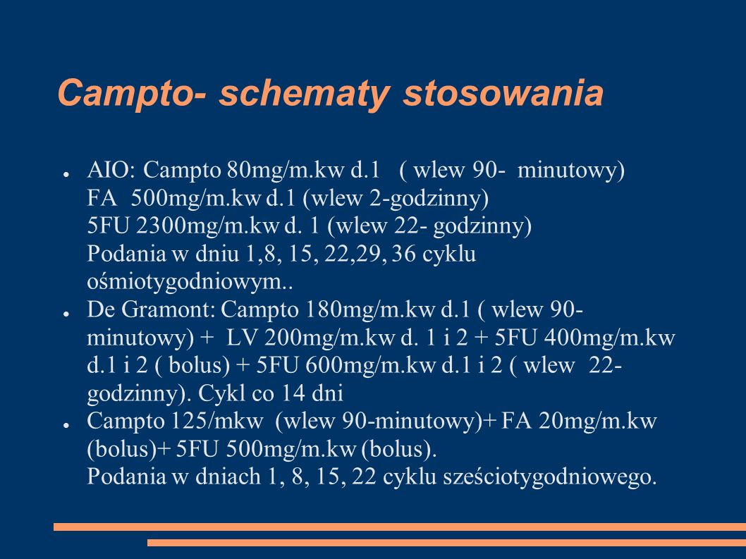 Campto- schematy stosowania