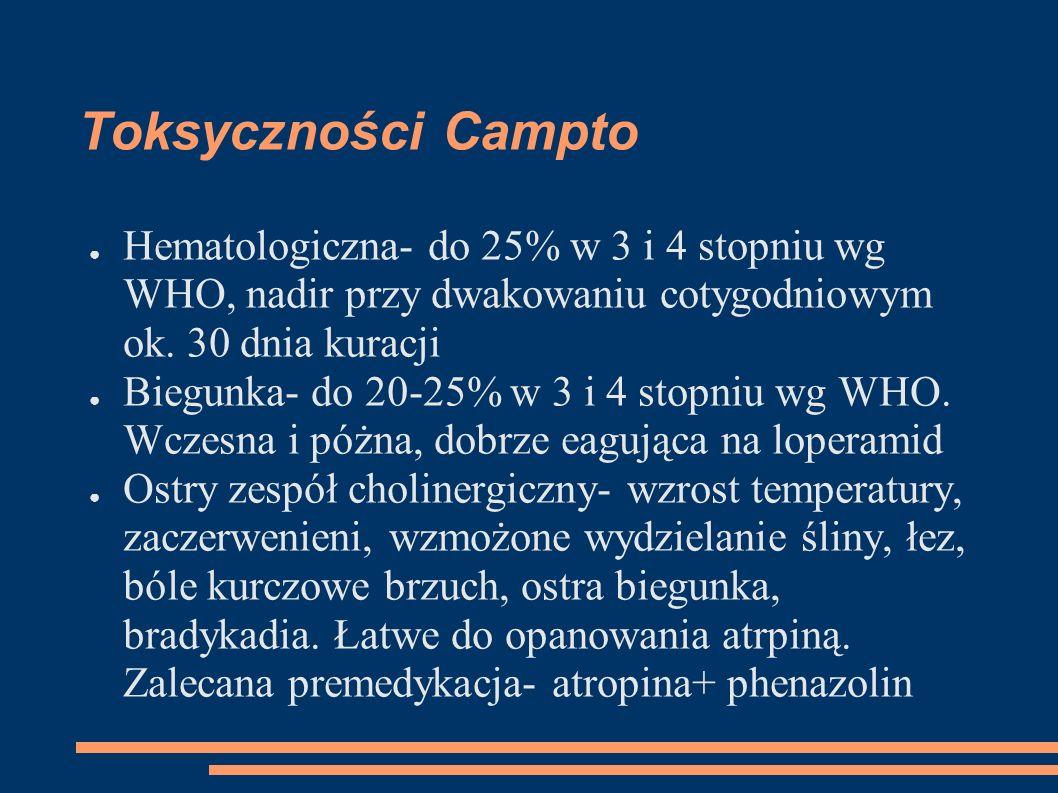 Toksyczności Campto Hematologiczna- do 25% w 3 i 4 stopniu wg WHO, nadir przy dwakowaniu cotygodniowym ok. 30 dnia kuracji.