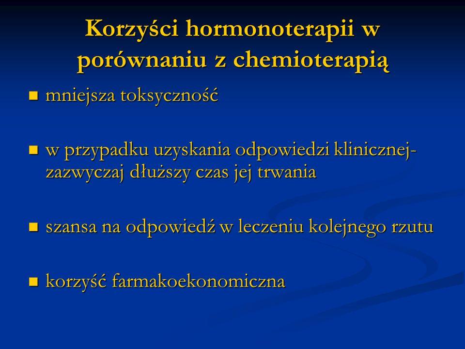 Korzyści hormonoterapii w porównaniu z chemioterapią