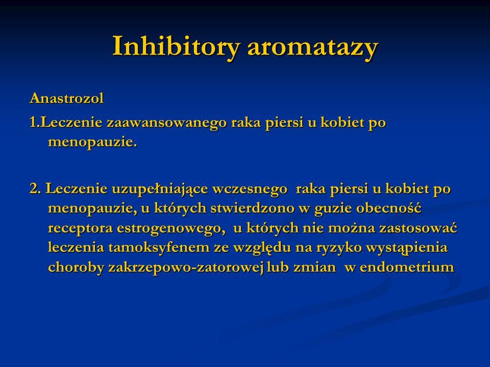 Inhibitory aromatazy Anastrozol