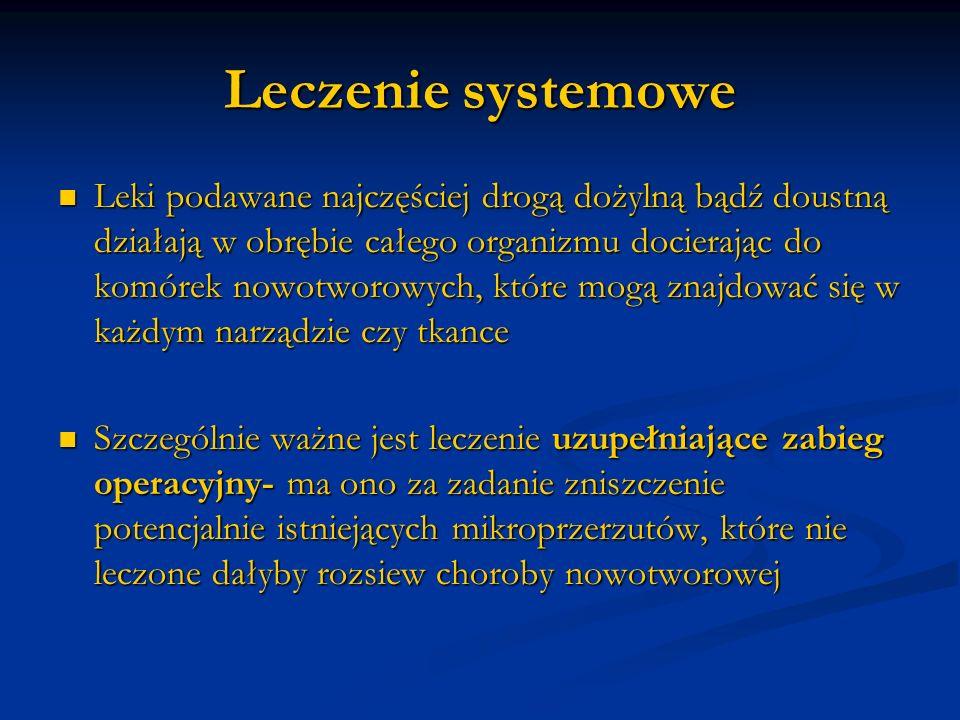 Leczenie systemowe