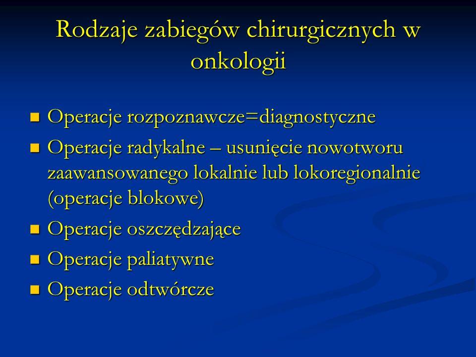 Rodzaje zabiegów chirurgicznych w onkologii