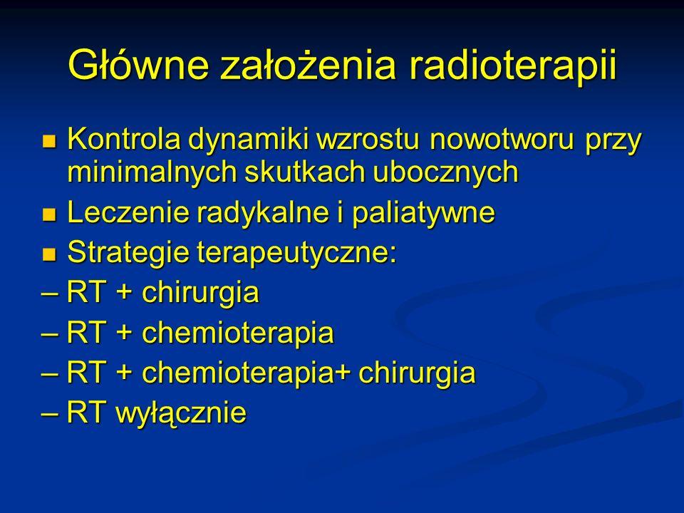 Główne założenia radioterapii
