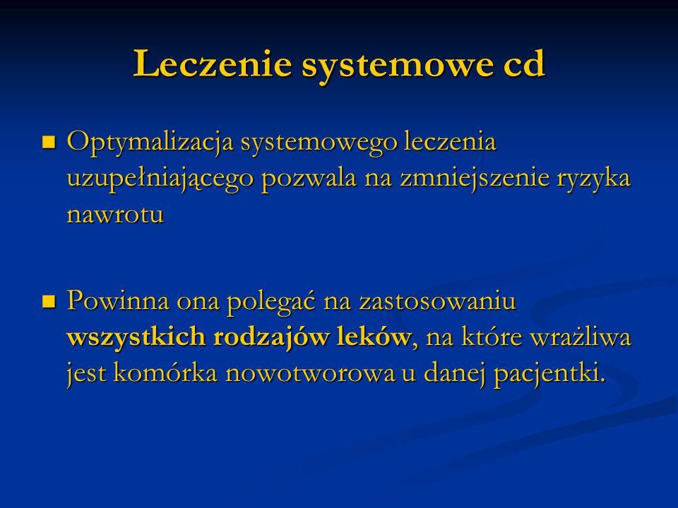 Leczenie systemowe cd Optymalizacja systemowego leczenia uzupełniającego pozwala na zmniejszenie ryzyka nawrotu.