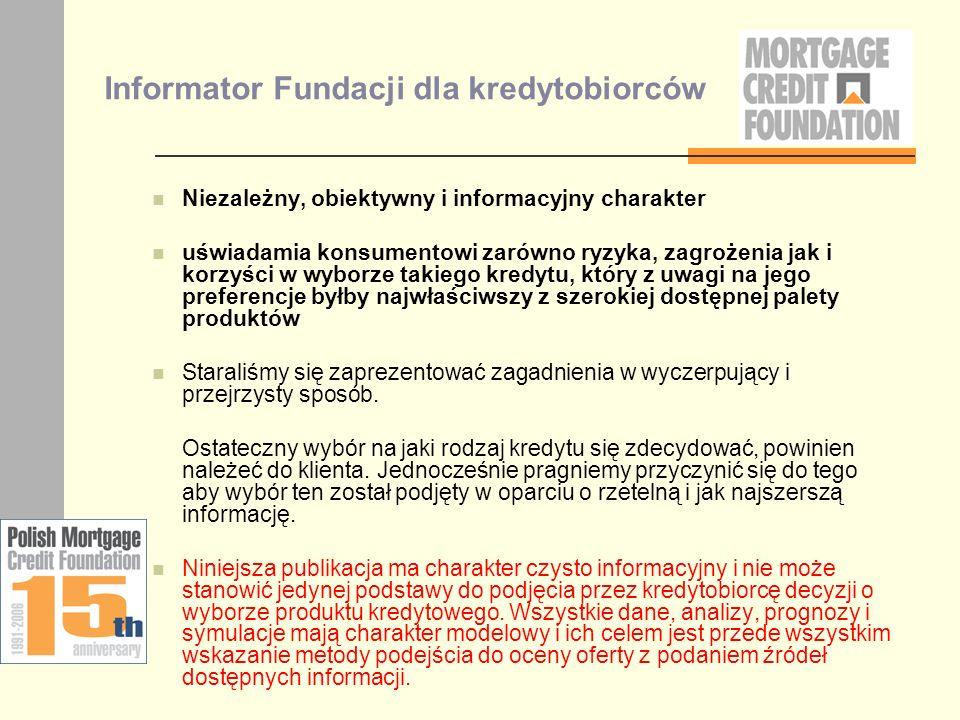 Informator Fundacji dla kredytobiorców