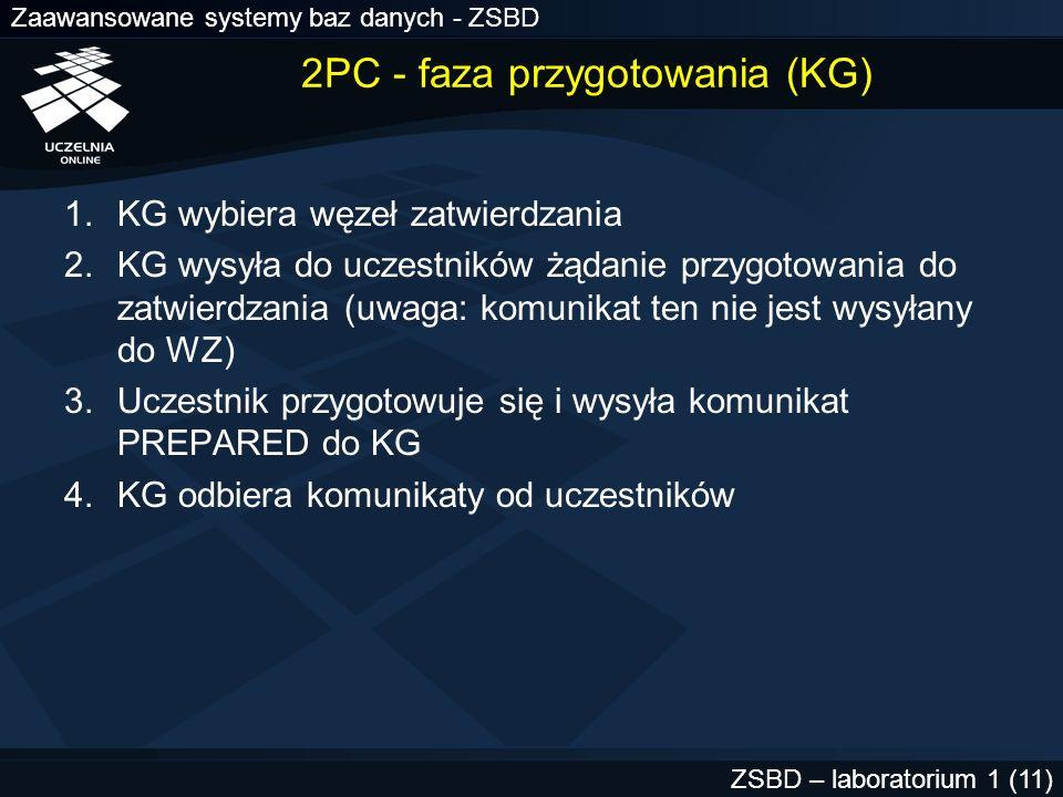 2PC - faza przygotowania (KG)