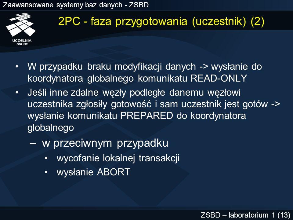 2PC - faza przygotowania (uczestnik) (2)