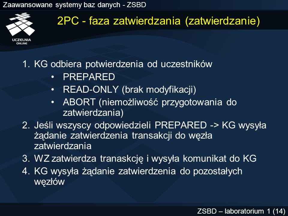 2PC - faza zatwierdzania (zatwierdzanie)
