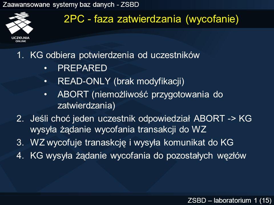 2PC - faza zatwierdzania (wycofanie)