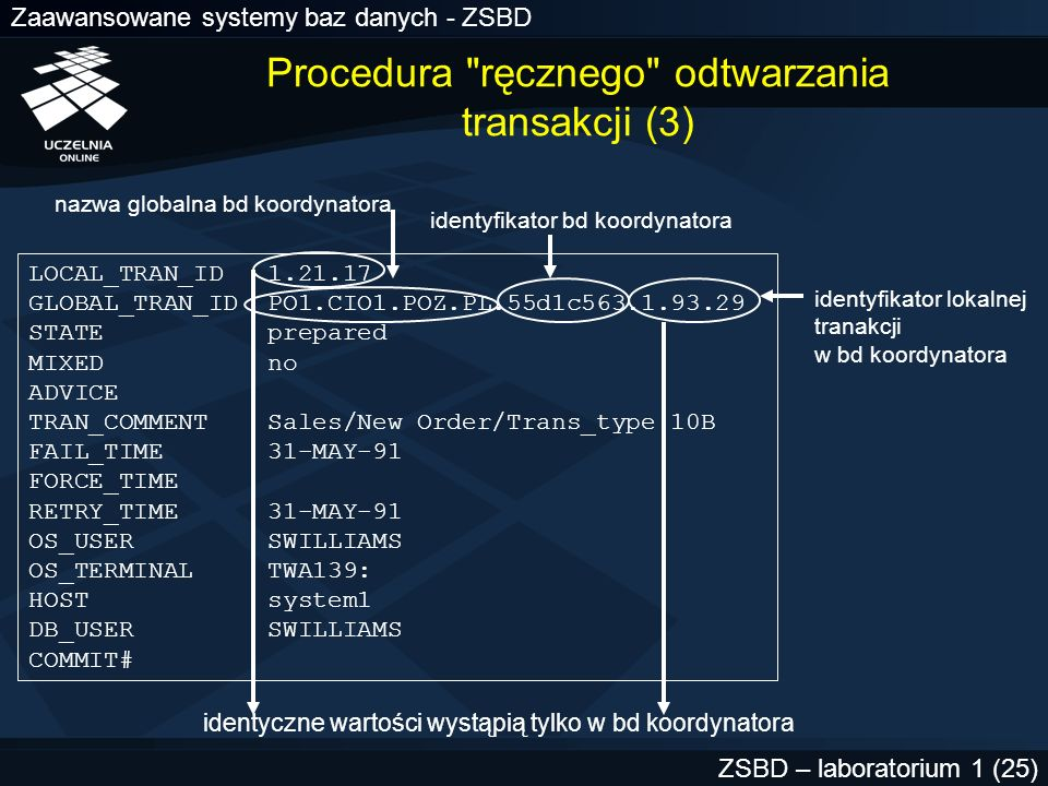 Procedura ręcznego odtwarzania transakcji (3)