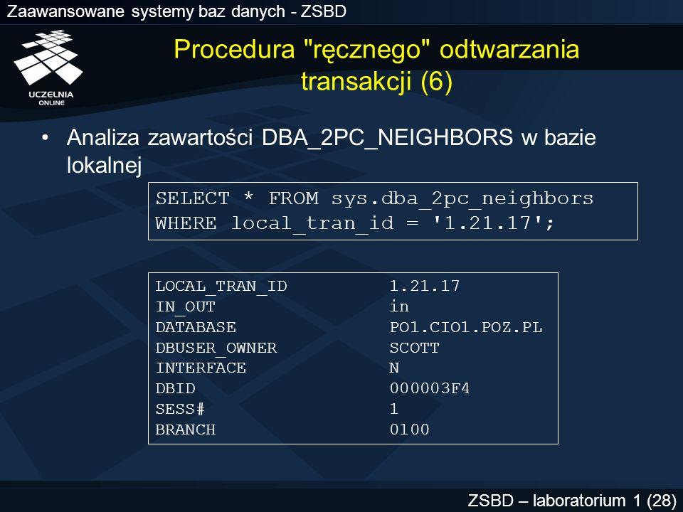 Procedura ręcznego odtwarzania transakcji (6)